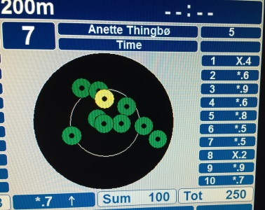 Banerekord Anette Thingbø, Time, 350 (20*) Bømlo 2017